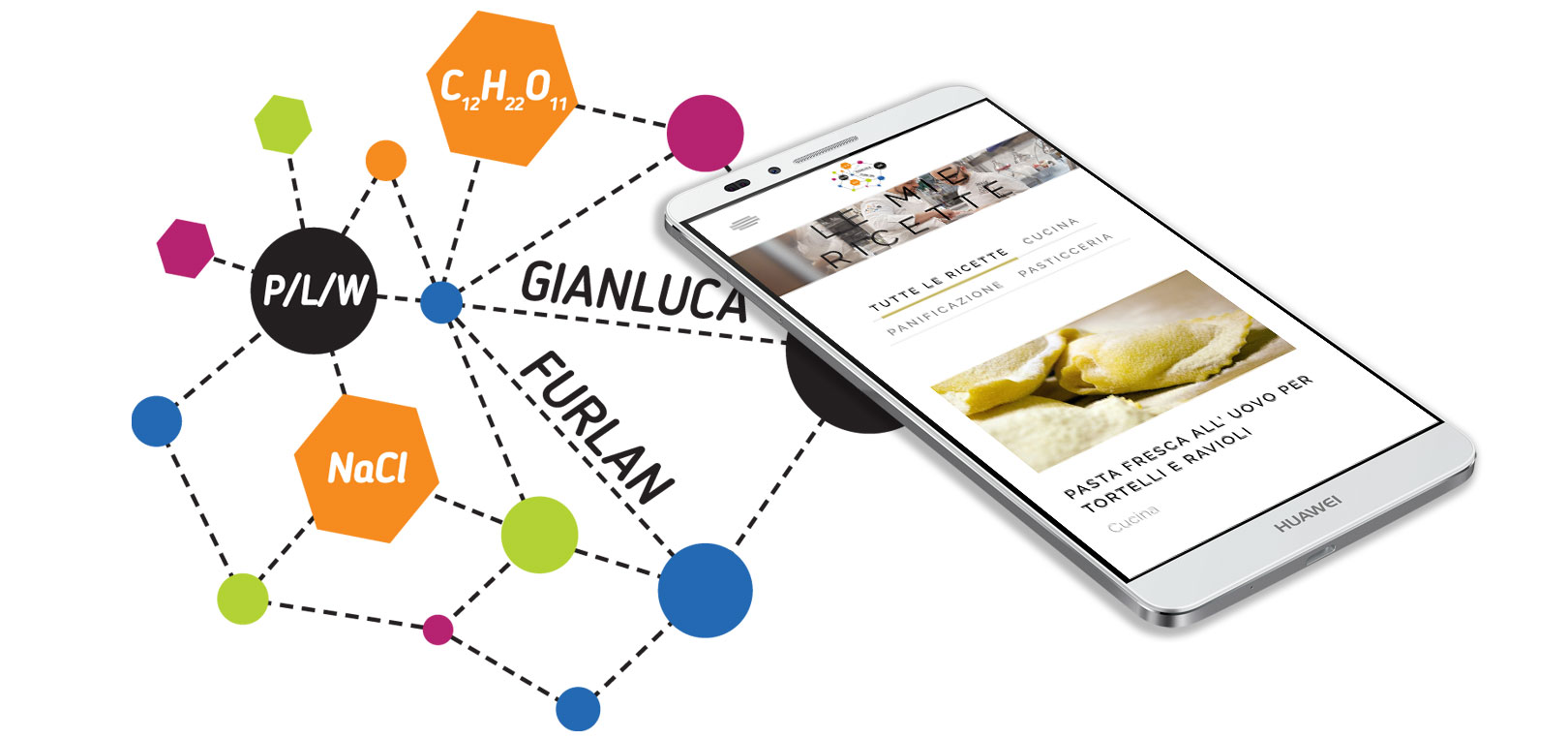 Web site: GianLuca Furlan